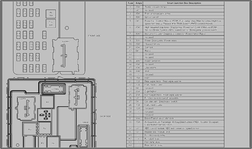 2008 Ford E350 Super Duty Fuse Box Diagram