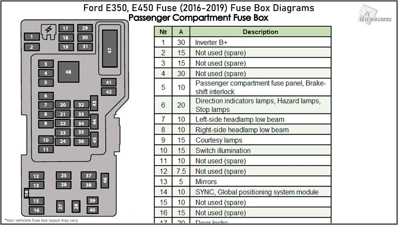 2008 Ford F450 Super Duty Fuse Box Diagram