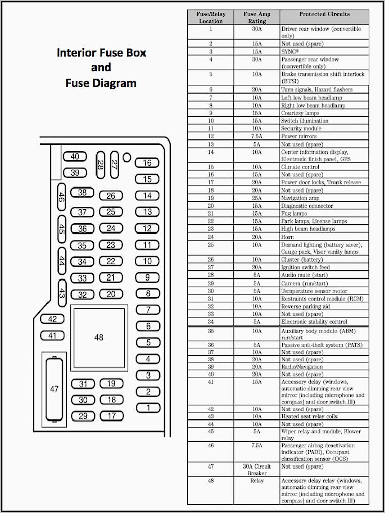 2010 Ford F150 Fuse Block Diagram