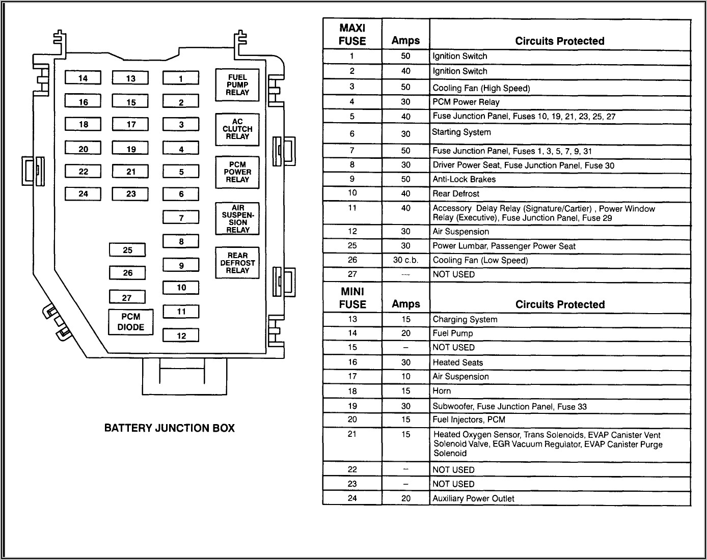 2010 Ford F150 Fuse Box Diagram