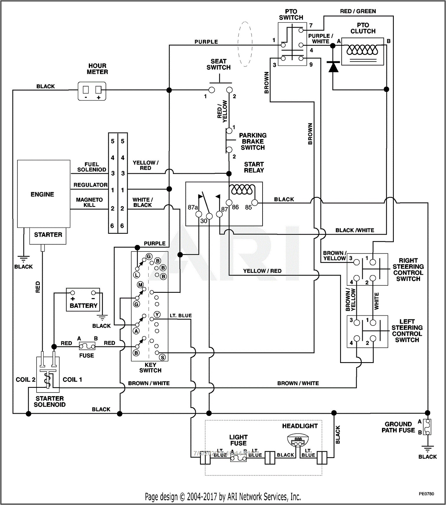 2010 Ford F150 Fuse Panel Diagram