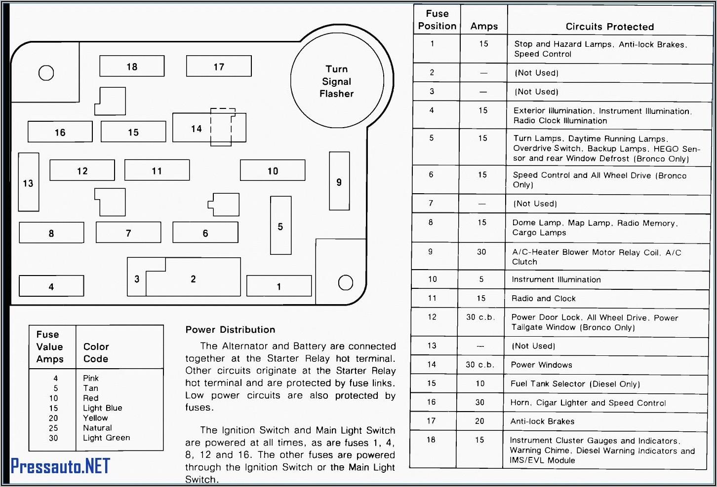 2010 Ford F150 Interior Fuse Box Diagram