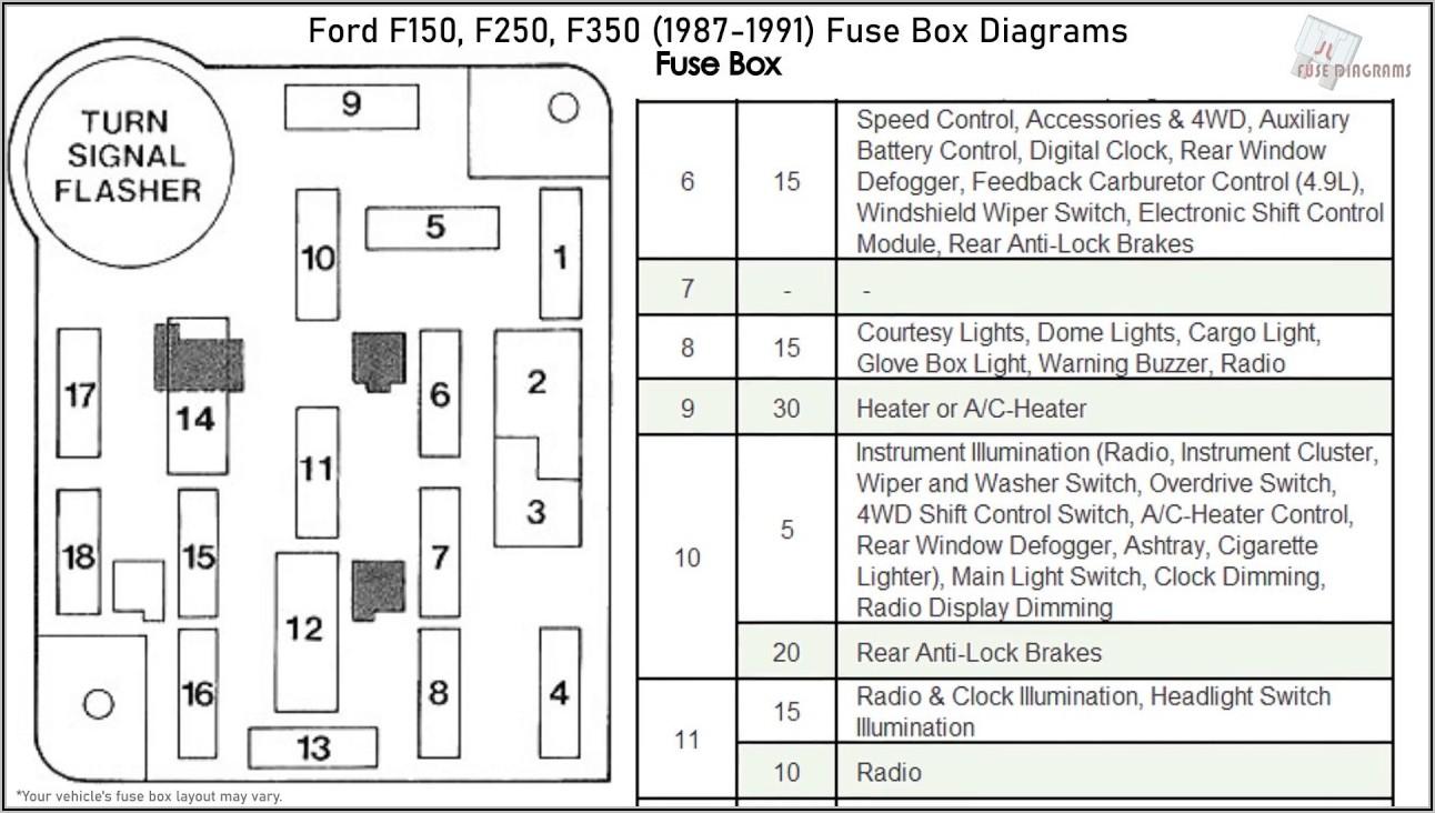 2011 Ford F150 Engine Fuse Box Diagram