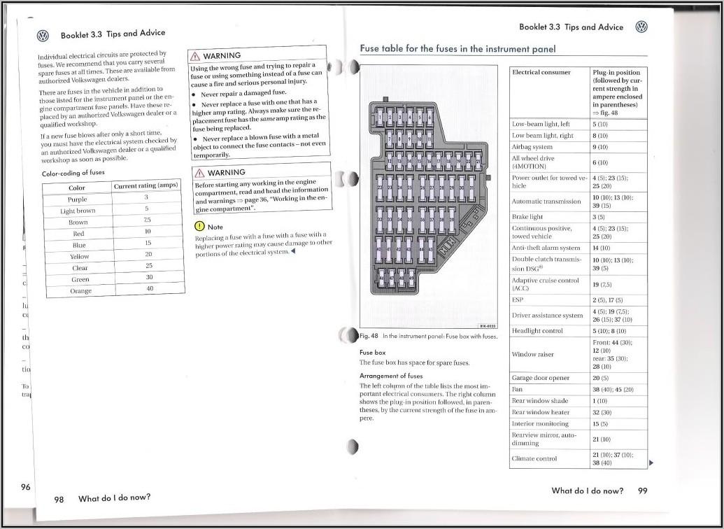 2014 Vw Jetta Interior Fuse Box Diagram