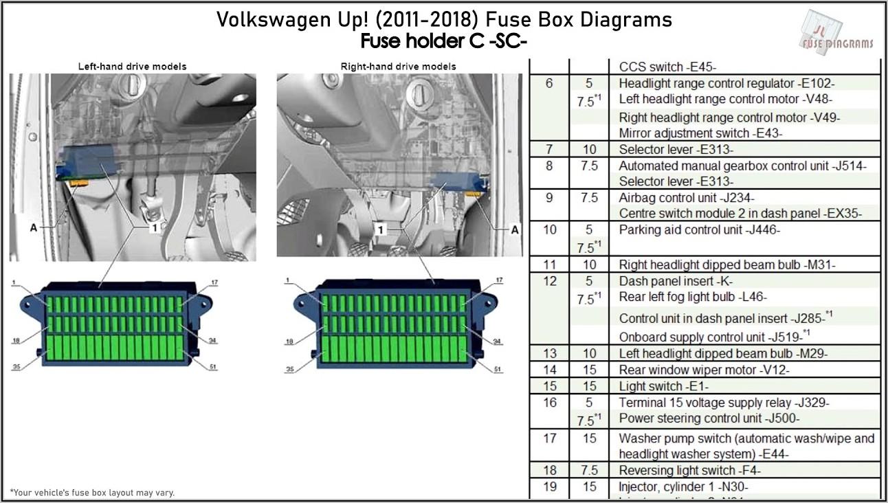 2014 Vw Jetta Tsi Fuse Box Diagram