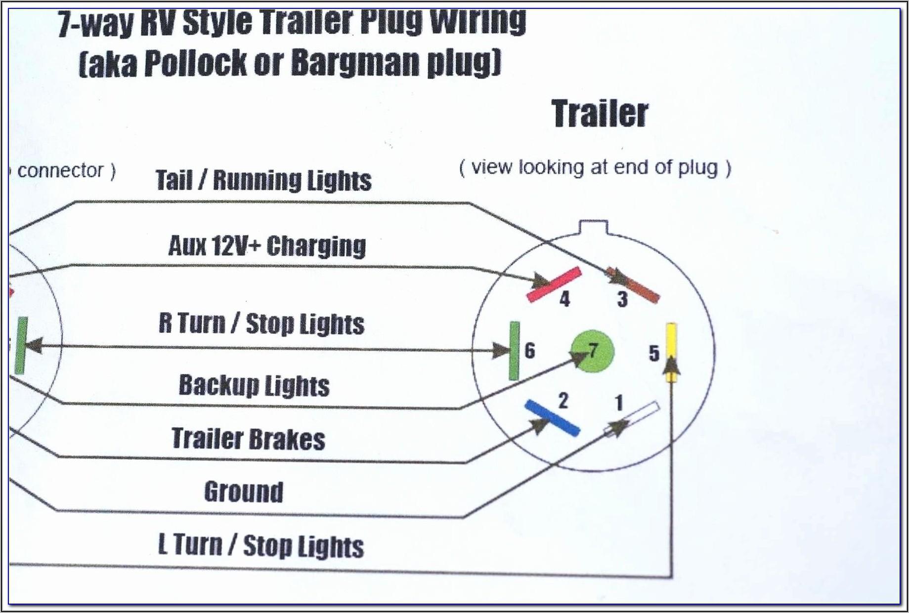 2017 Chevy Silverado 7 Pin Trailer Wiring Diagram