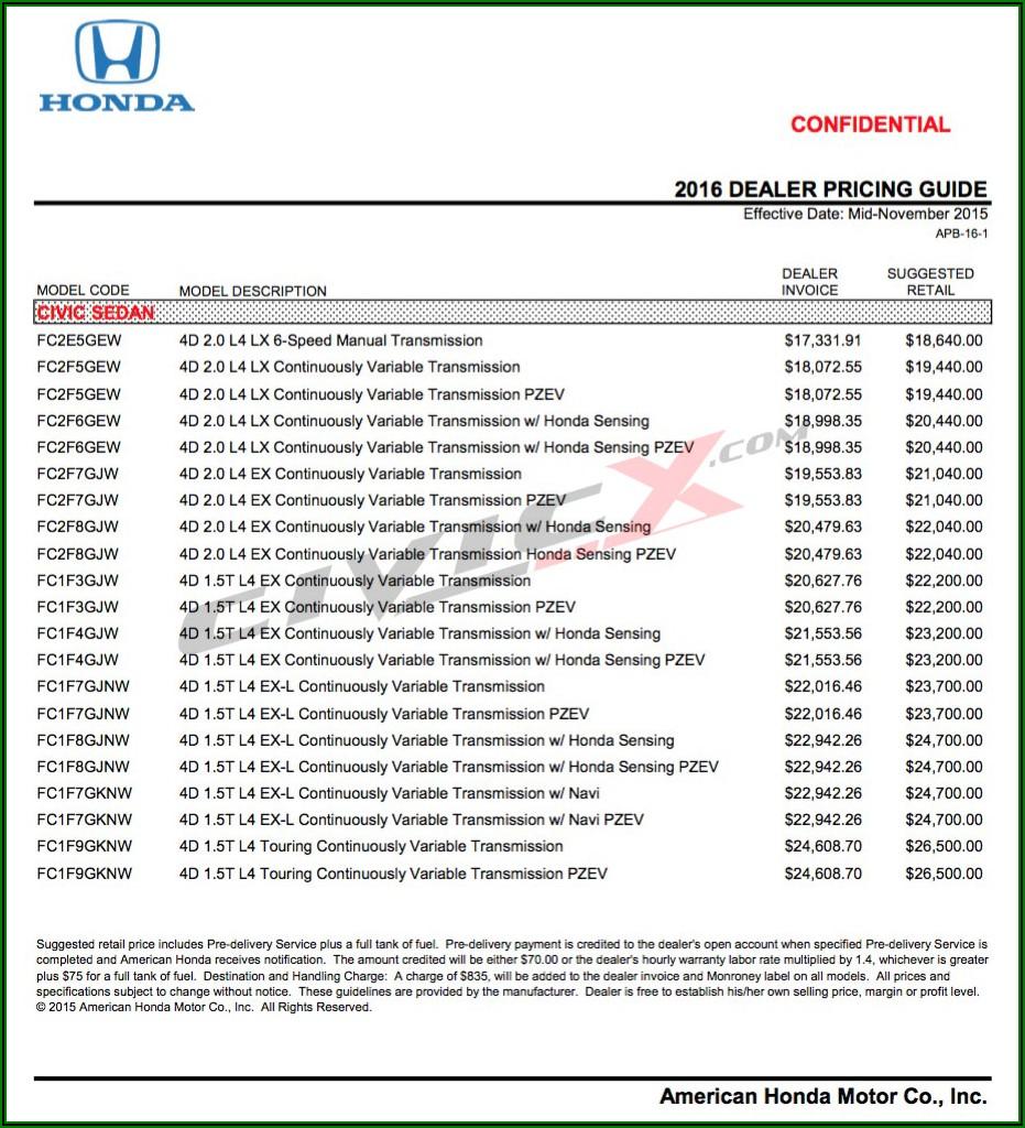 2019 Honda Civic Si Invoice Price