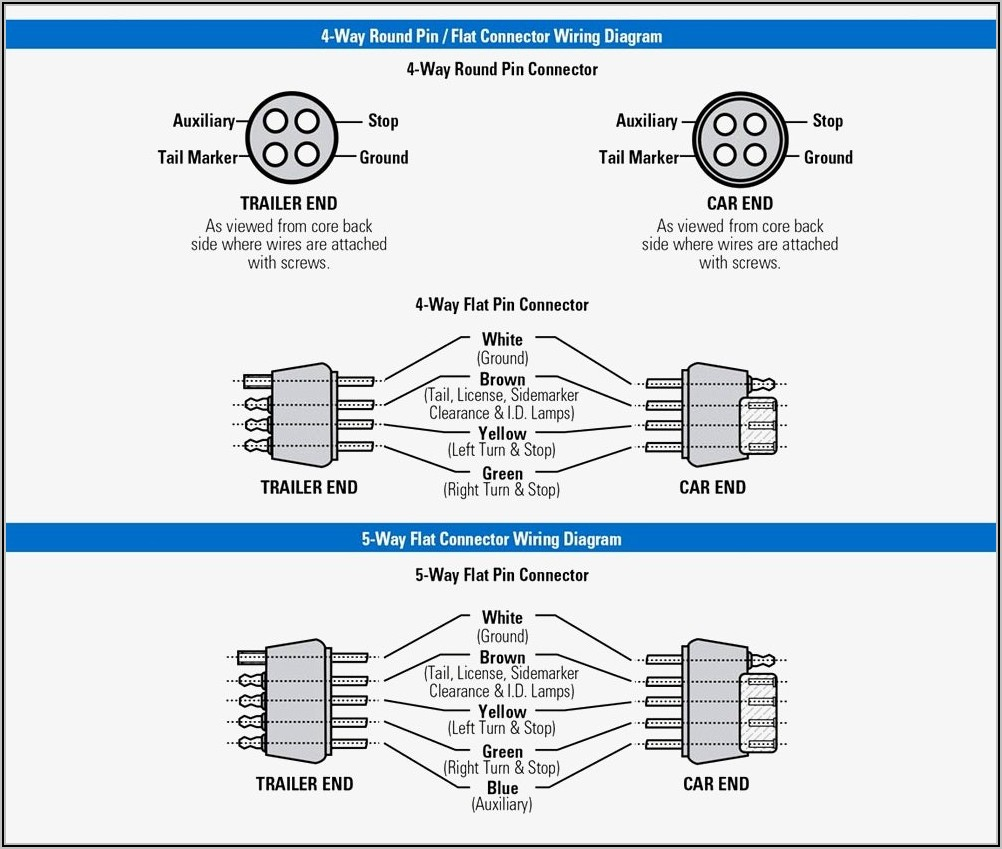 4 Pin 4 Wire Trailer Wiring Diagram Troubleshooting