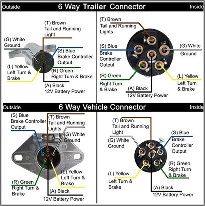 4 Wire Round Trailer Plug Diagram