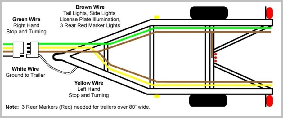 4 Wire Trailer Light Diagram