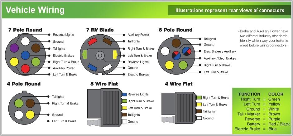 4 Wire Trailer Lights Wiring Diagram