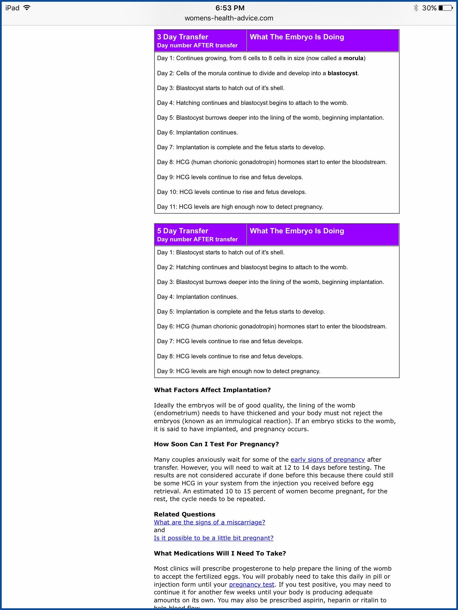 5 Day Blastocyst Implantation Timeline Ivf