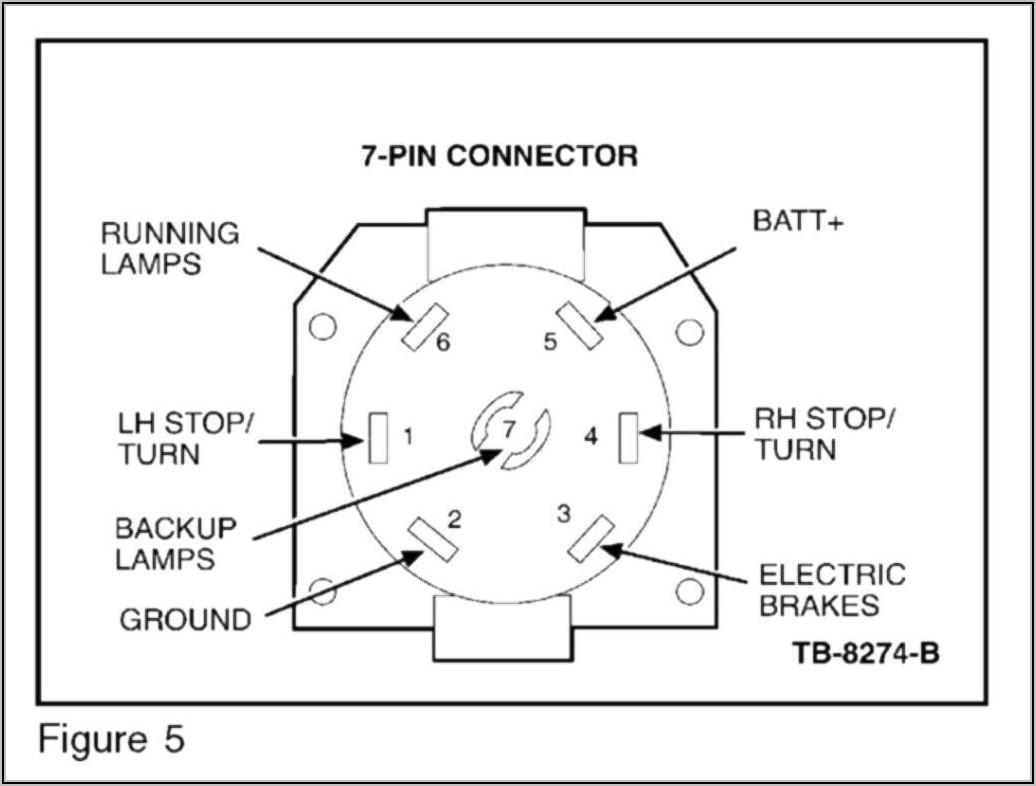 7 Way Trailer Plug Wiring Diagram Ford F150
