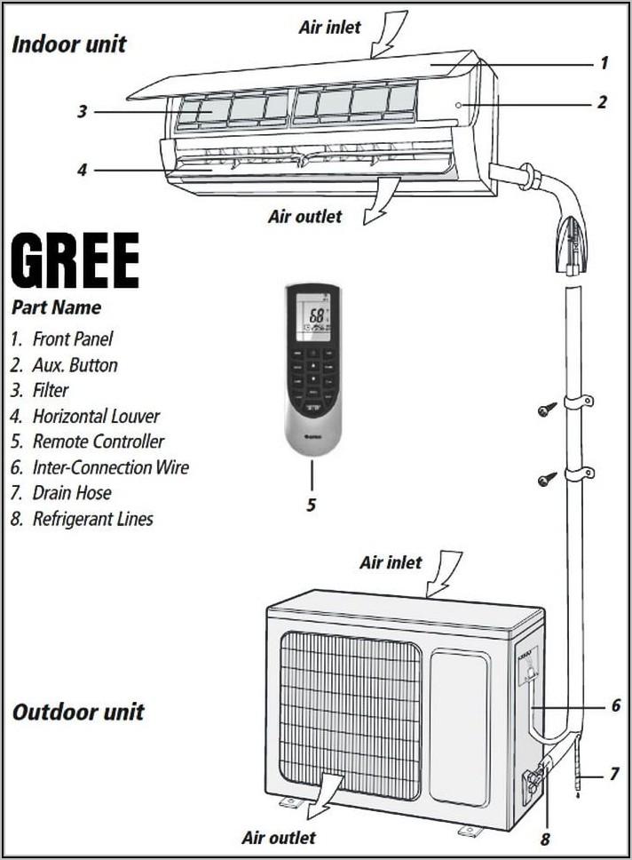 Air Conditioner Parts Diagram Pdf