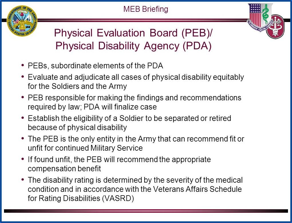 Army Medical Board Timeline
