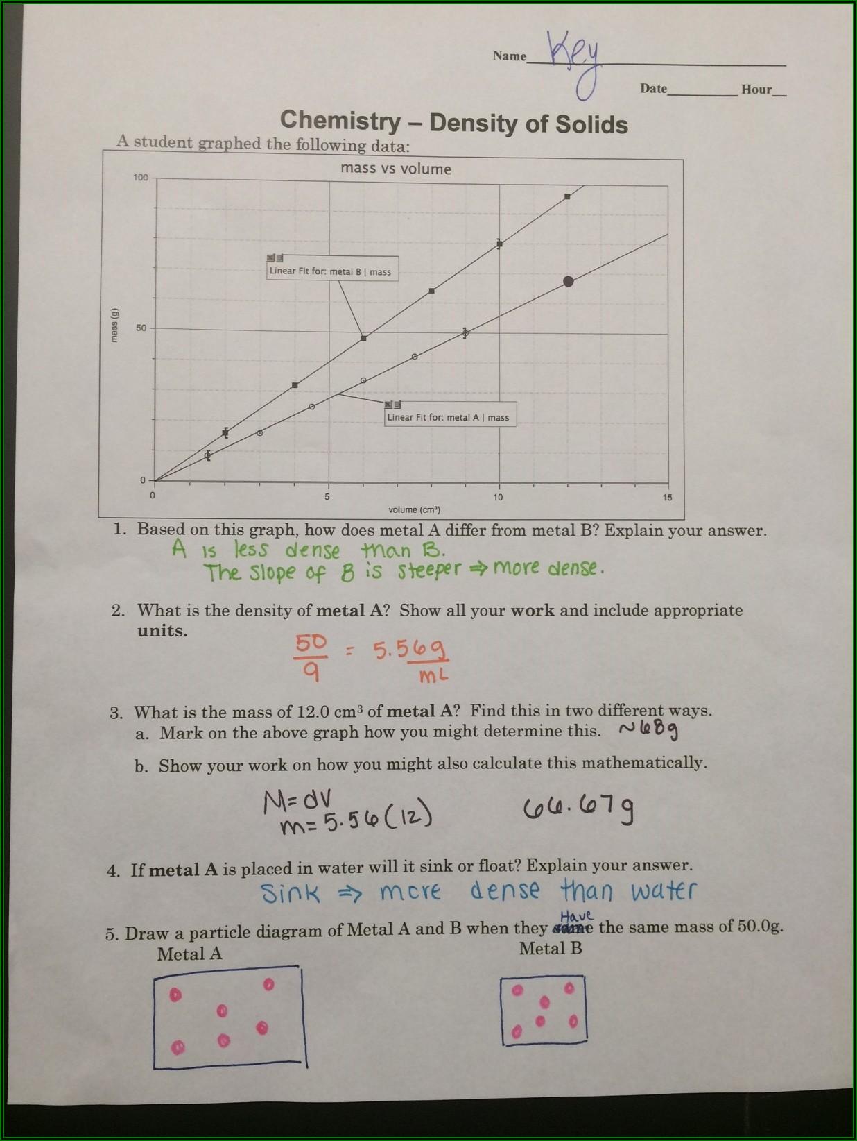 Chemistry Worksheet Density 1 Answer Key