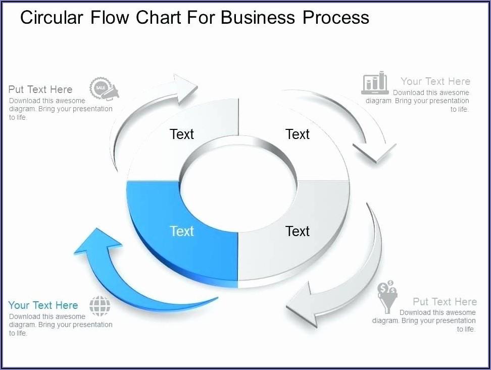 Circular Flow Chart Template Word