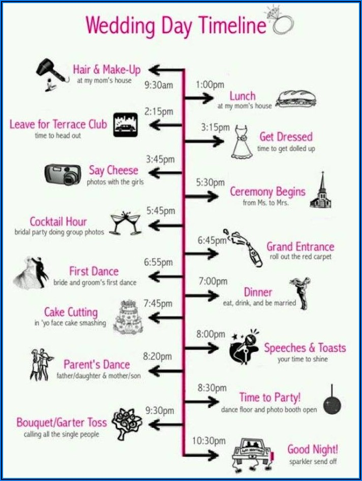 Cocktail Wedding Reception Timeline Template