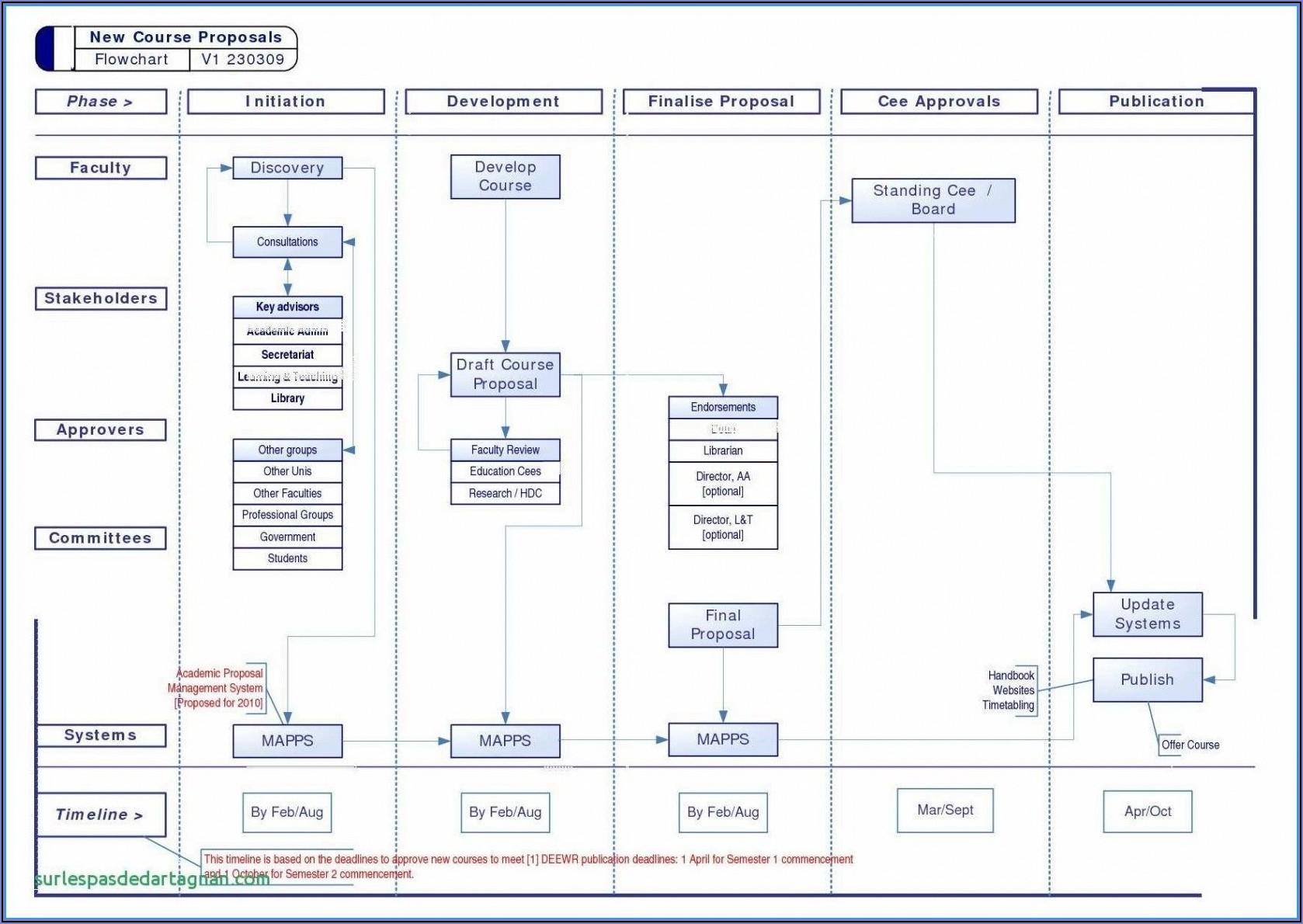Data Flow Diagram Template Visio