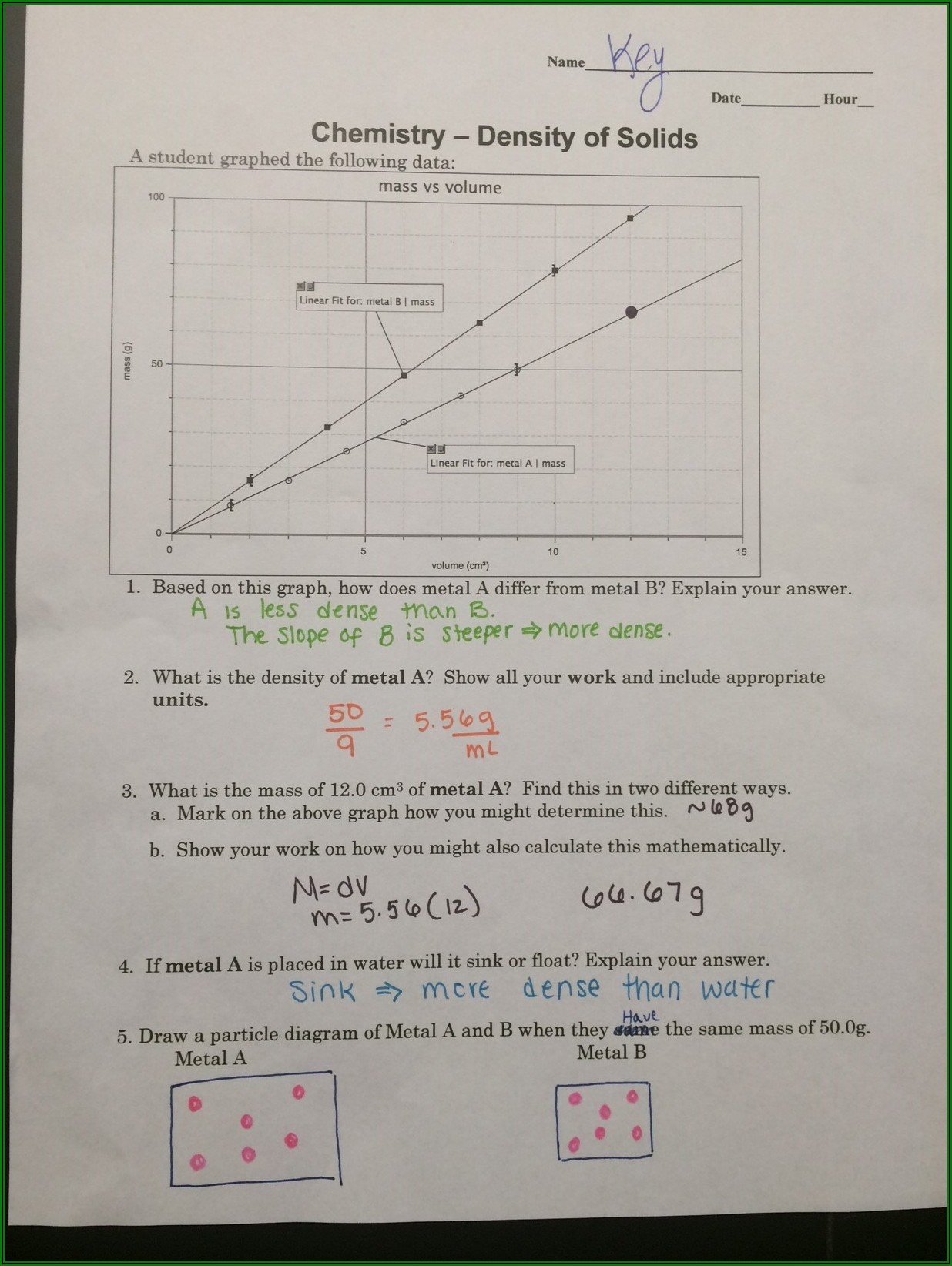 Density Problems Worksheet 1 Answer Key