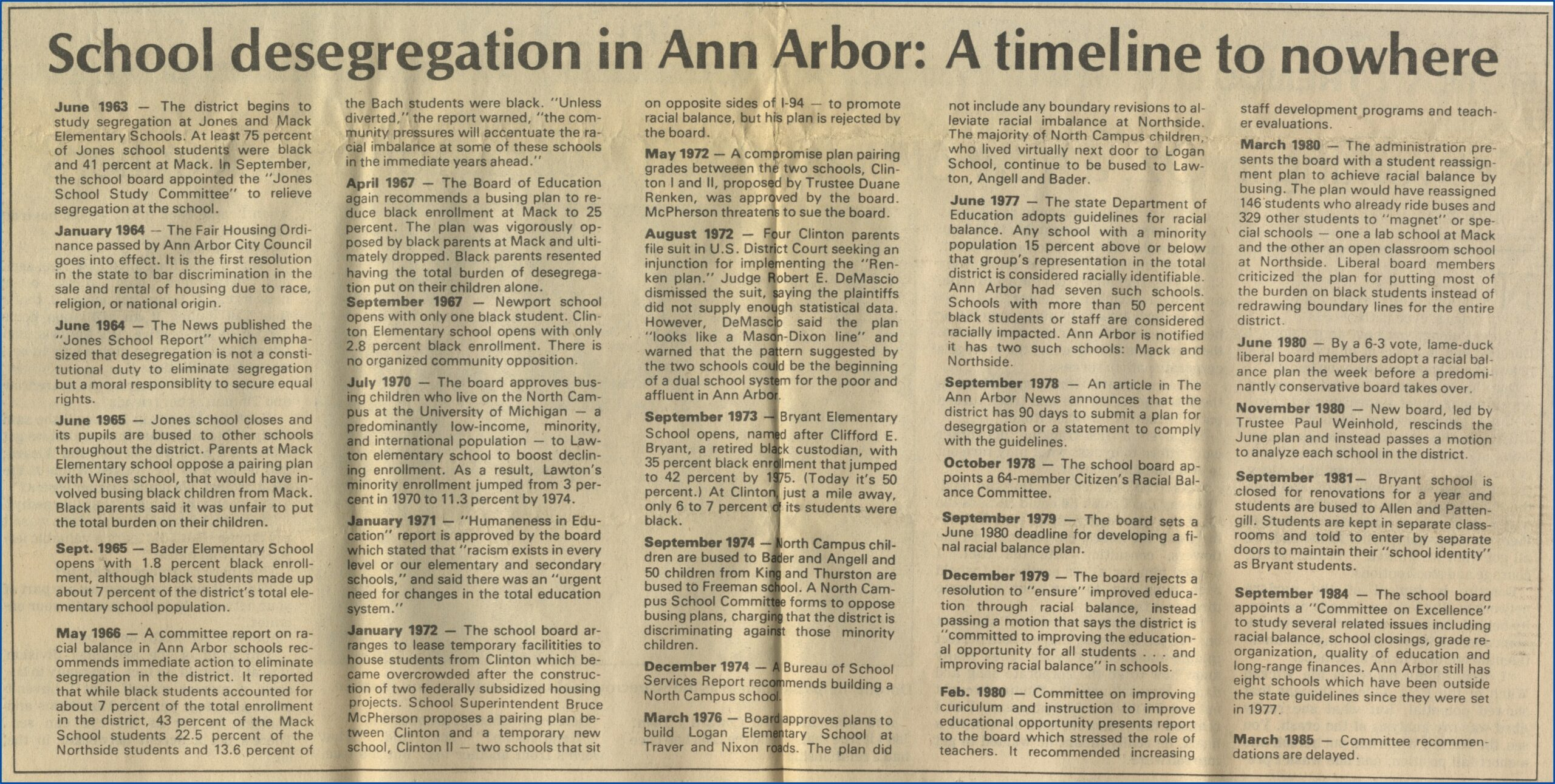 Desegregation Of Public Schools Timeline