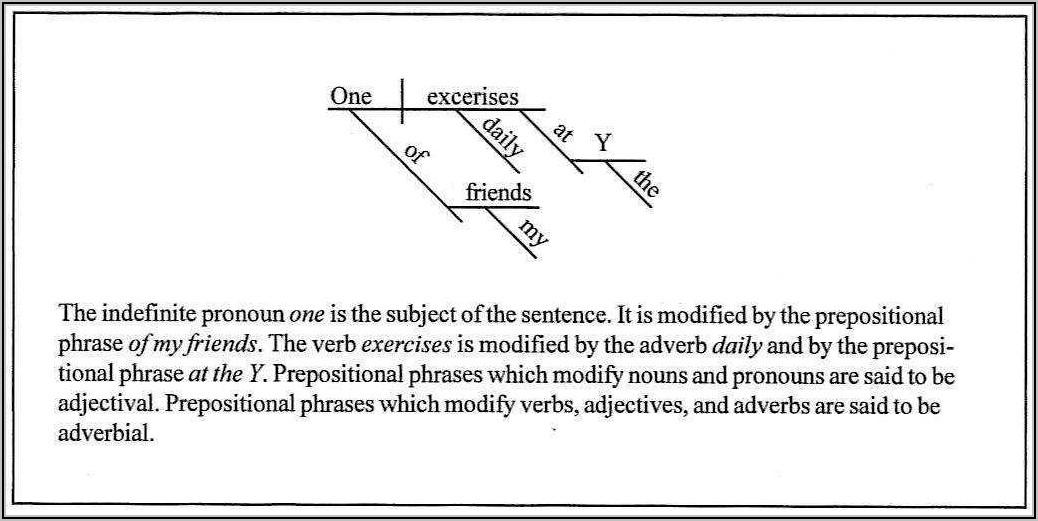 Diagramming Sentences Worksheets Pdf