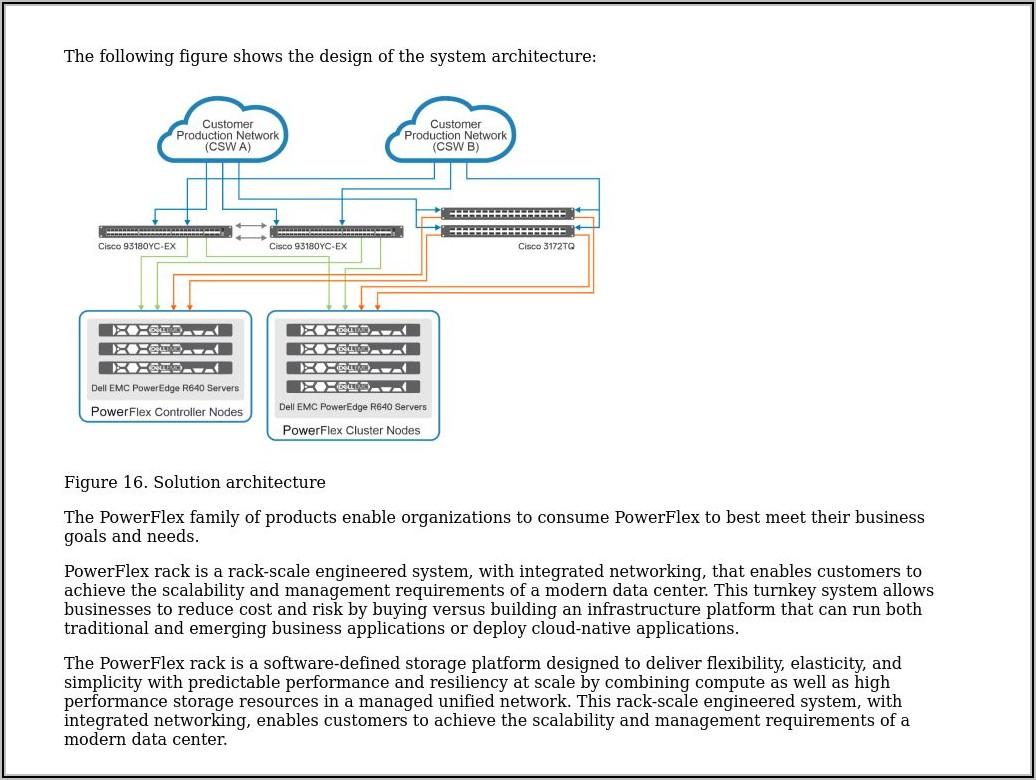 Docker Kubernetes Architecture Diagram