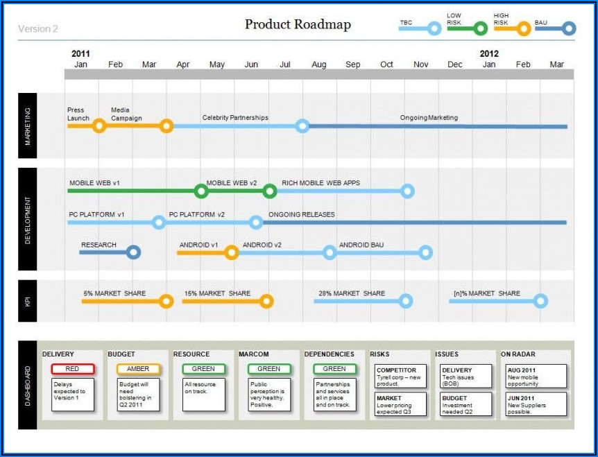 Download Free Timeline Template Word