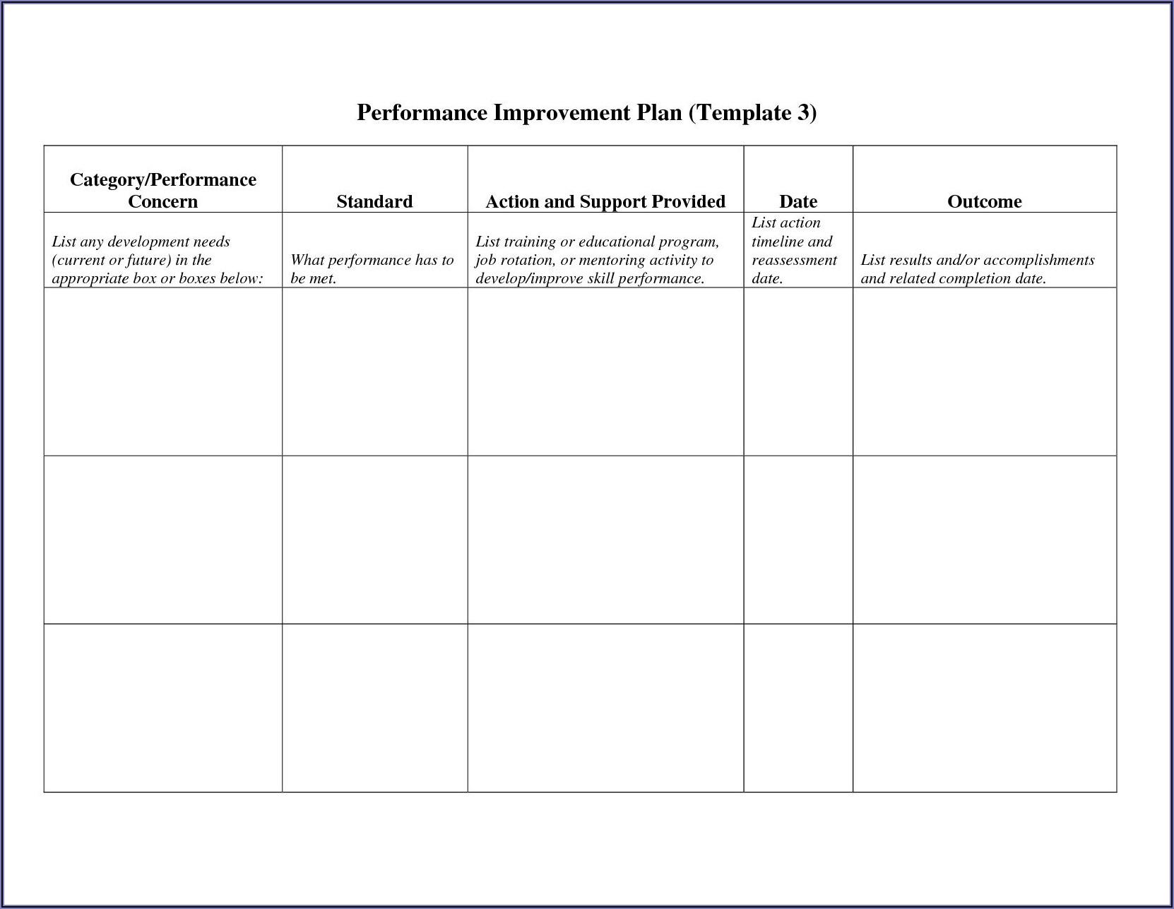 Employee Work Plan Template Word