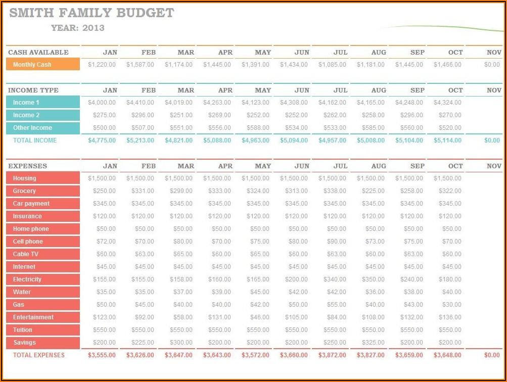 Family Budget Spreadsheet Free