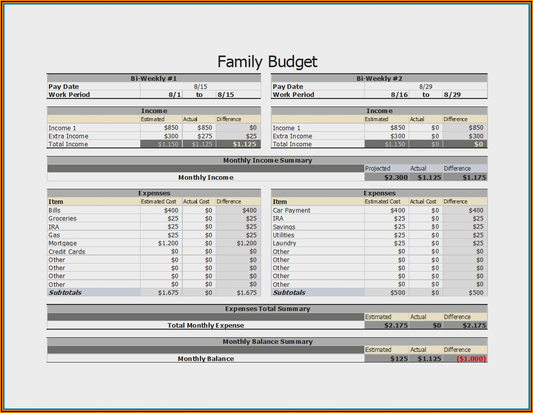 Family Budget Template Free Printable