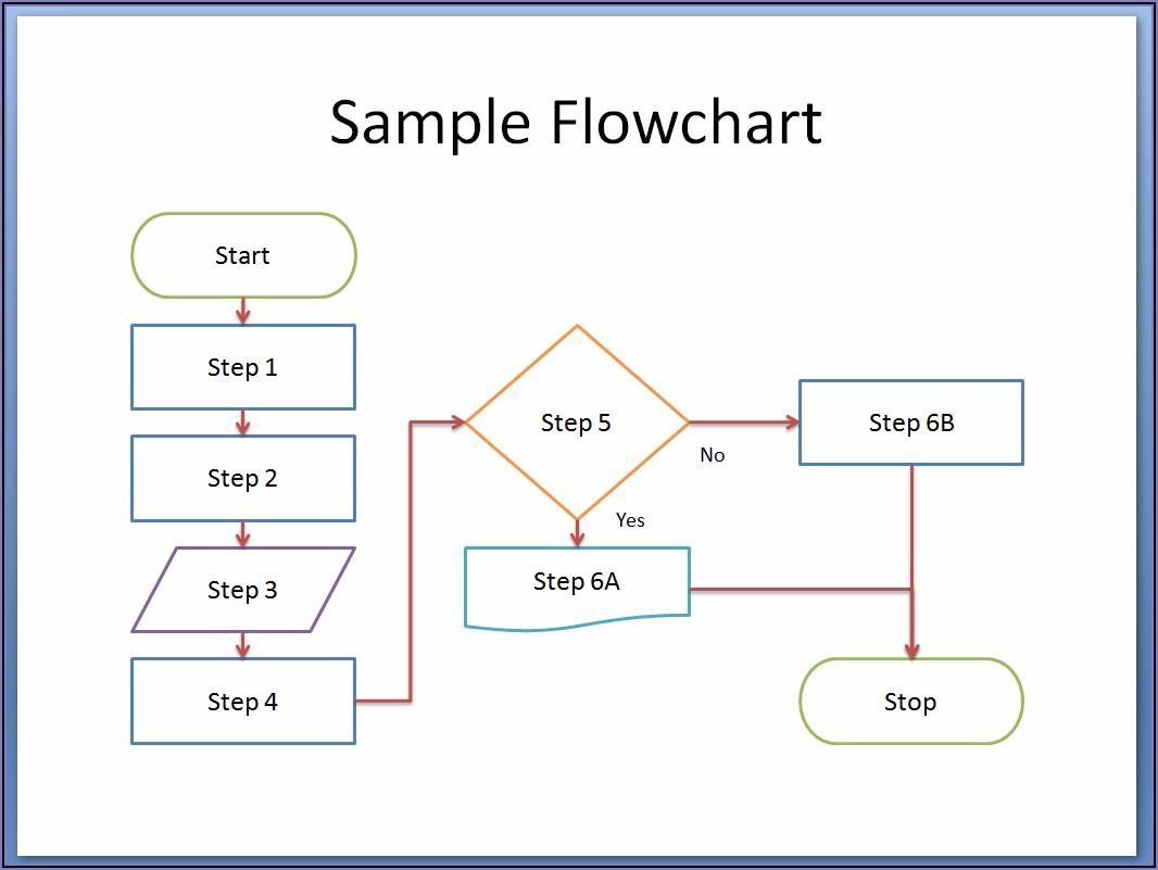 Flow Chart Template Microsoft Word 2010