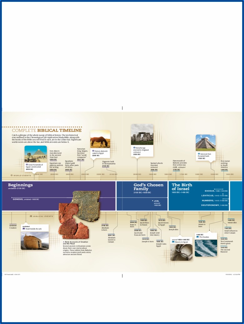 Free History Timeline Template Word