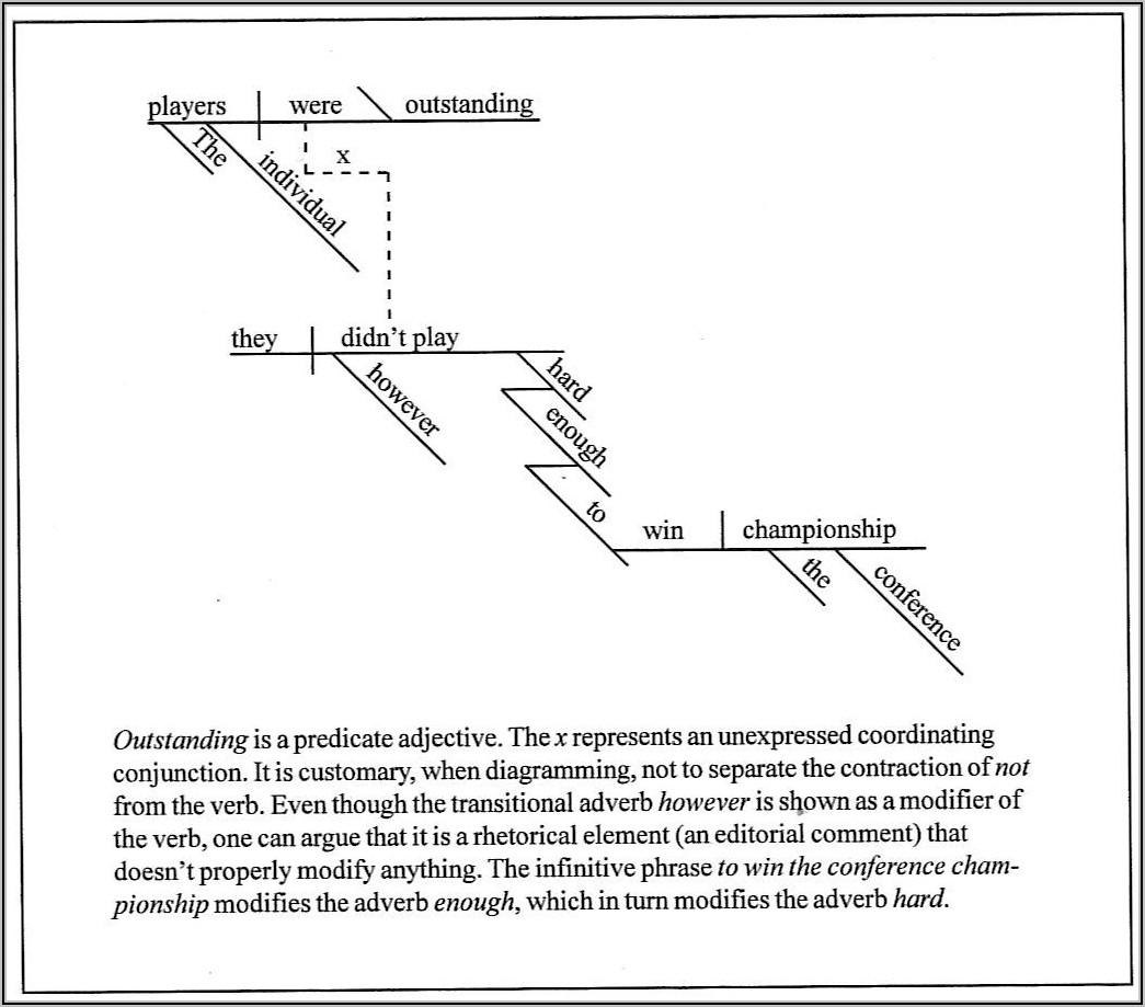 Free Online Sentence Diagramming Tool