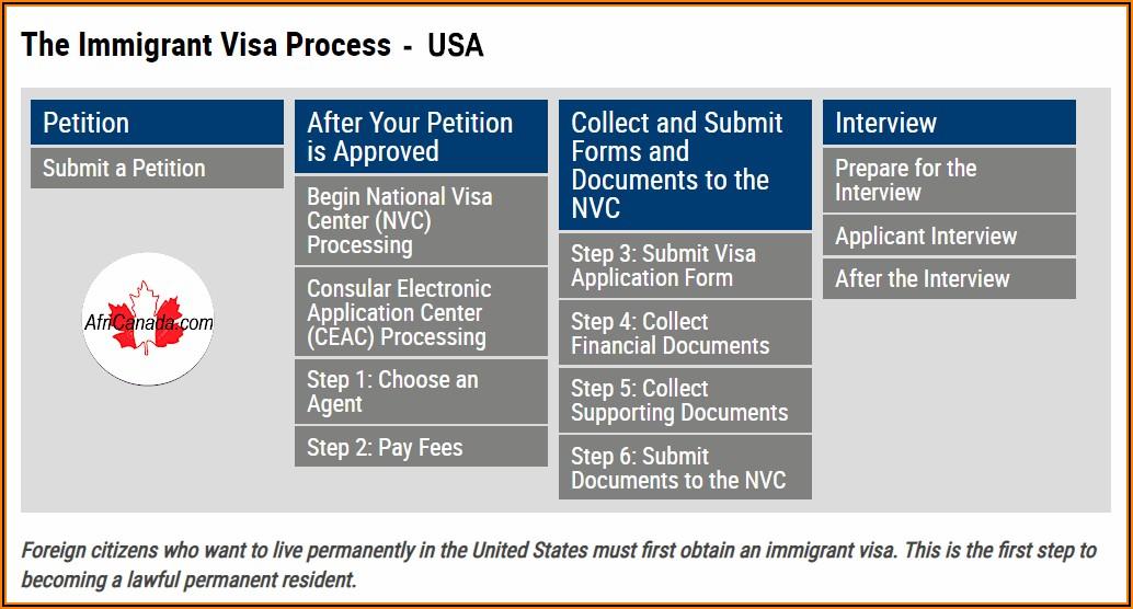 Free Visa Lottery Application Form Canada