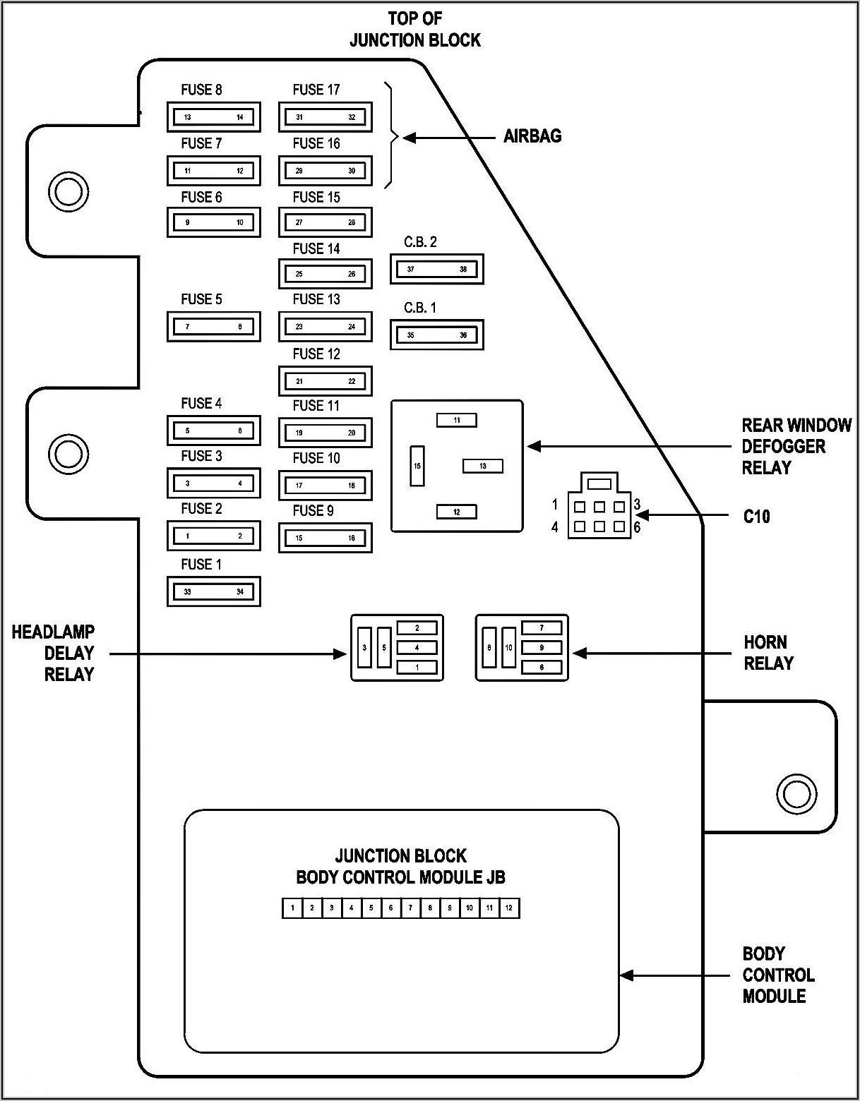Fuse Panel 2002 Ford Explorer Fuse Box Diagram
