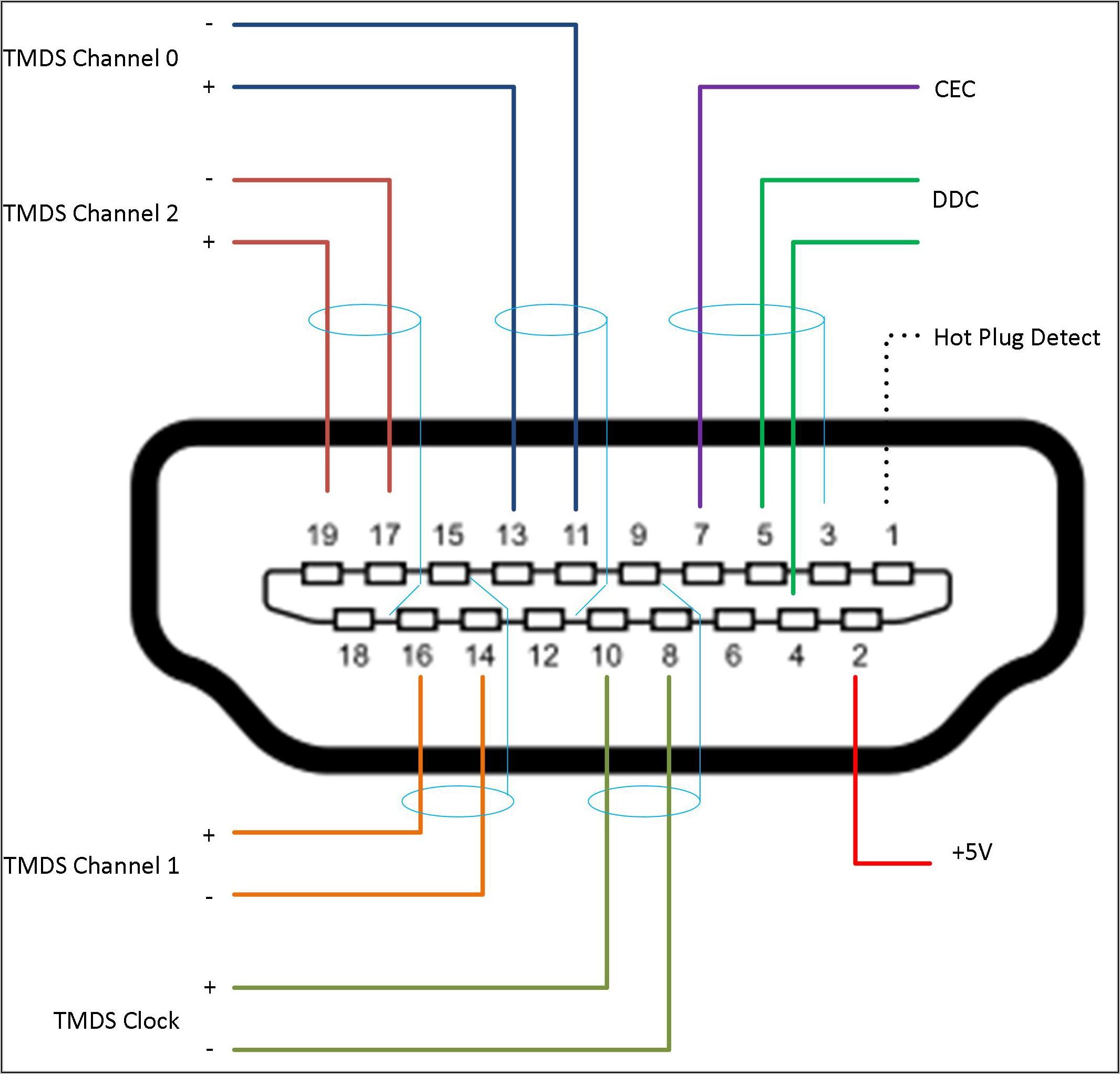 Fuse Panel 2012 Jetta Fuse Diagram