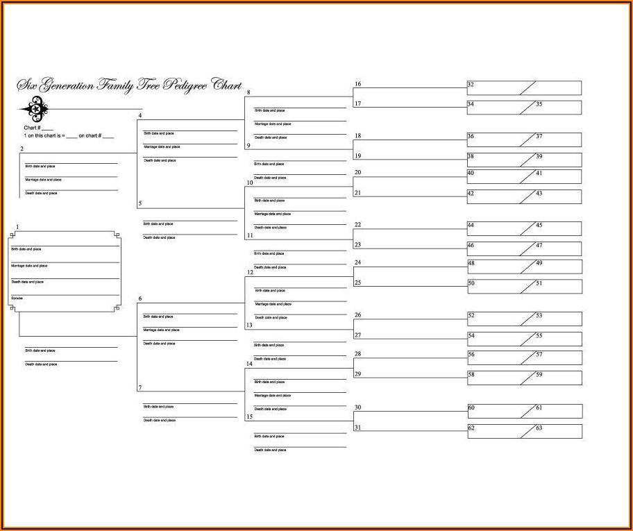 Genealogy Family Tree Forms