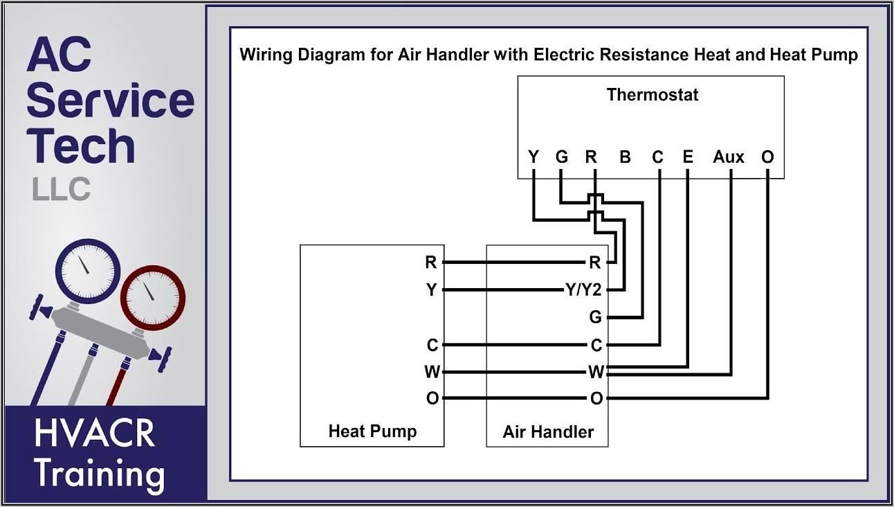 Goodman Ac Thermostat Wiring Diagram