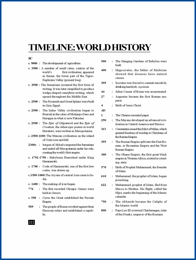 History Timeline Template Word Free Download