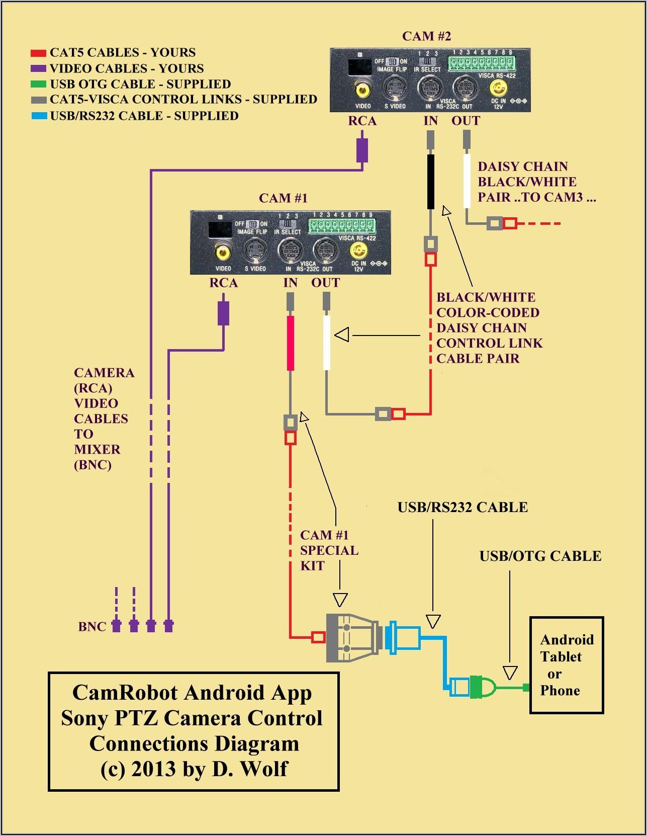 Home Security Camera Wiring Diagram