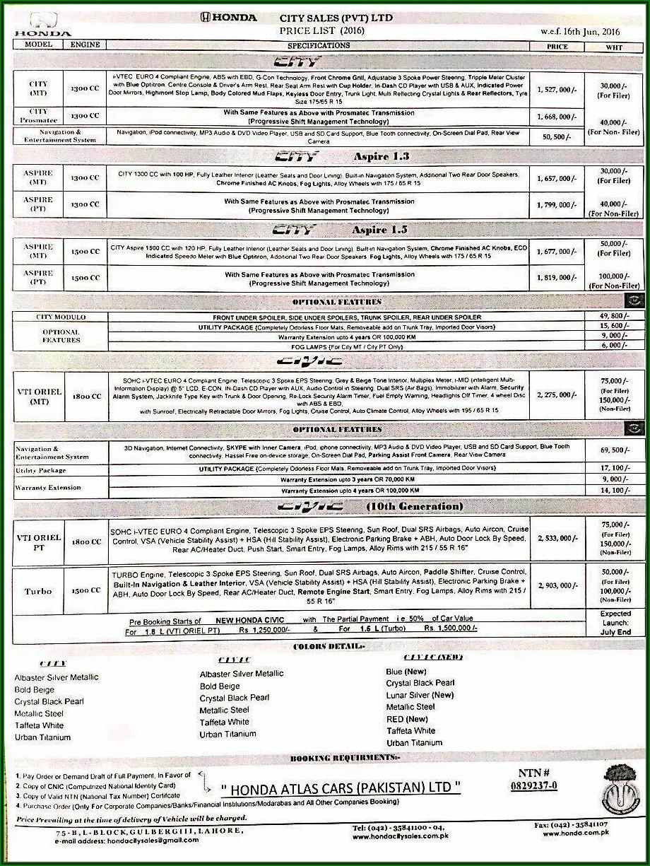 Honda Civic 2013 Invoice Price In Pakistan