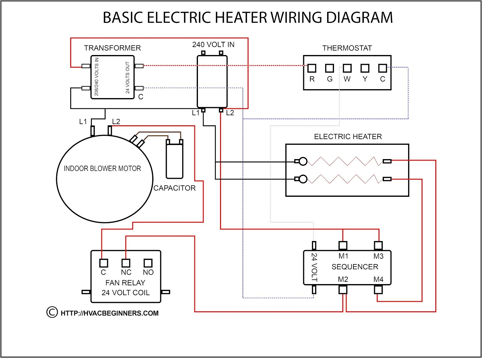 Hvac Wiring Diagram Thermostat