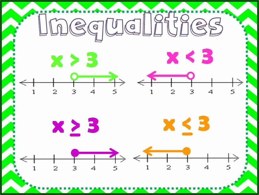 Inequalities Number Line Worksheet Tes