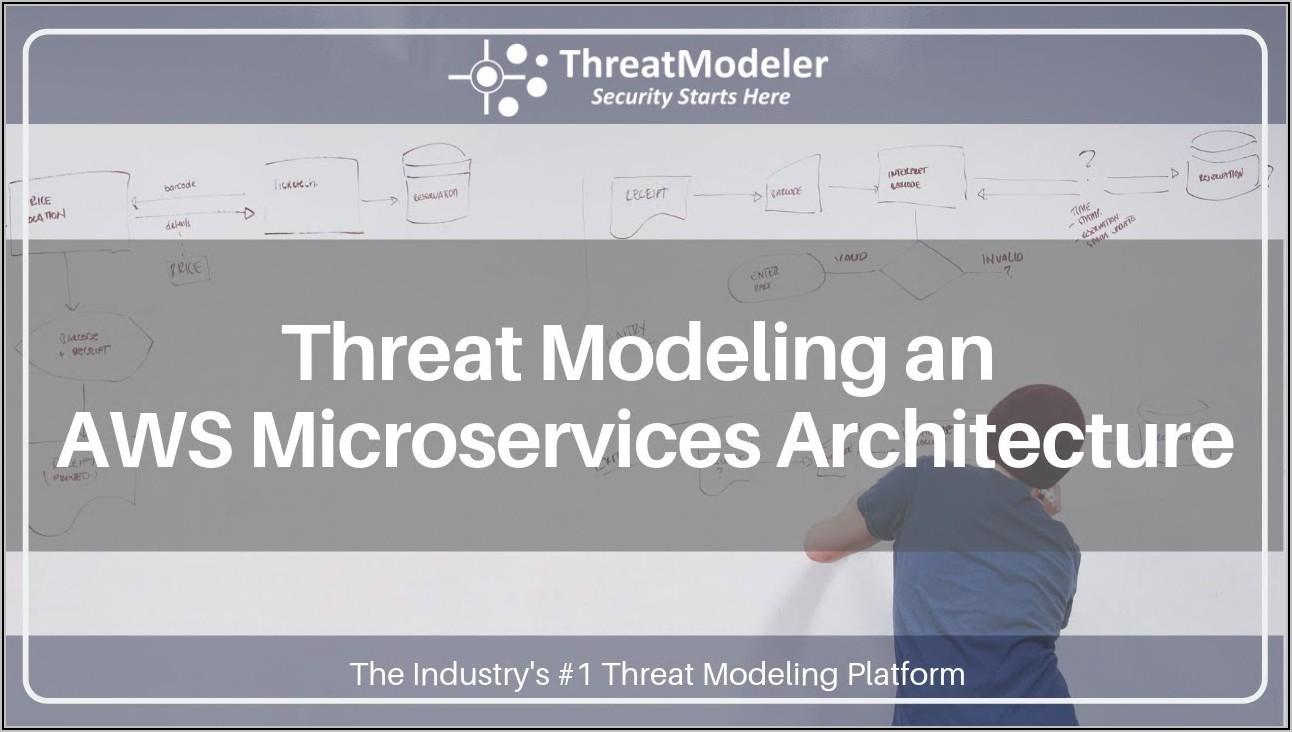 Microservices Architecture Diagram Aws