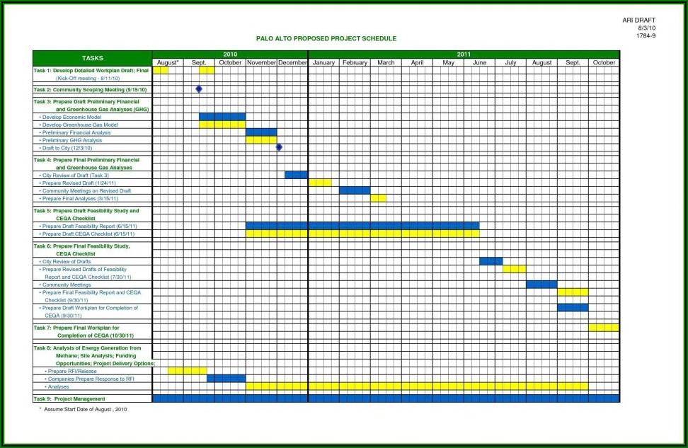 Microsoft Office Budget Worksheet