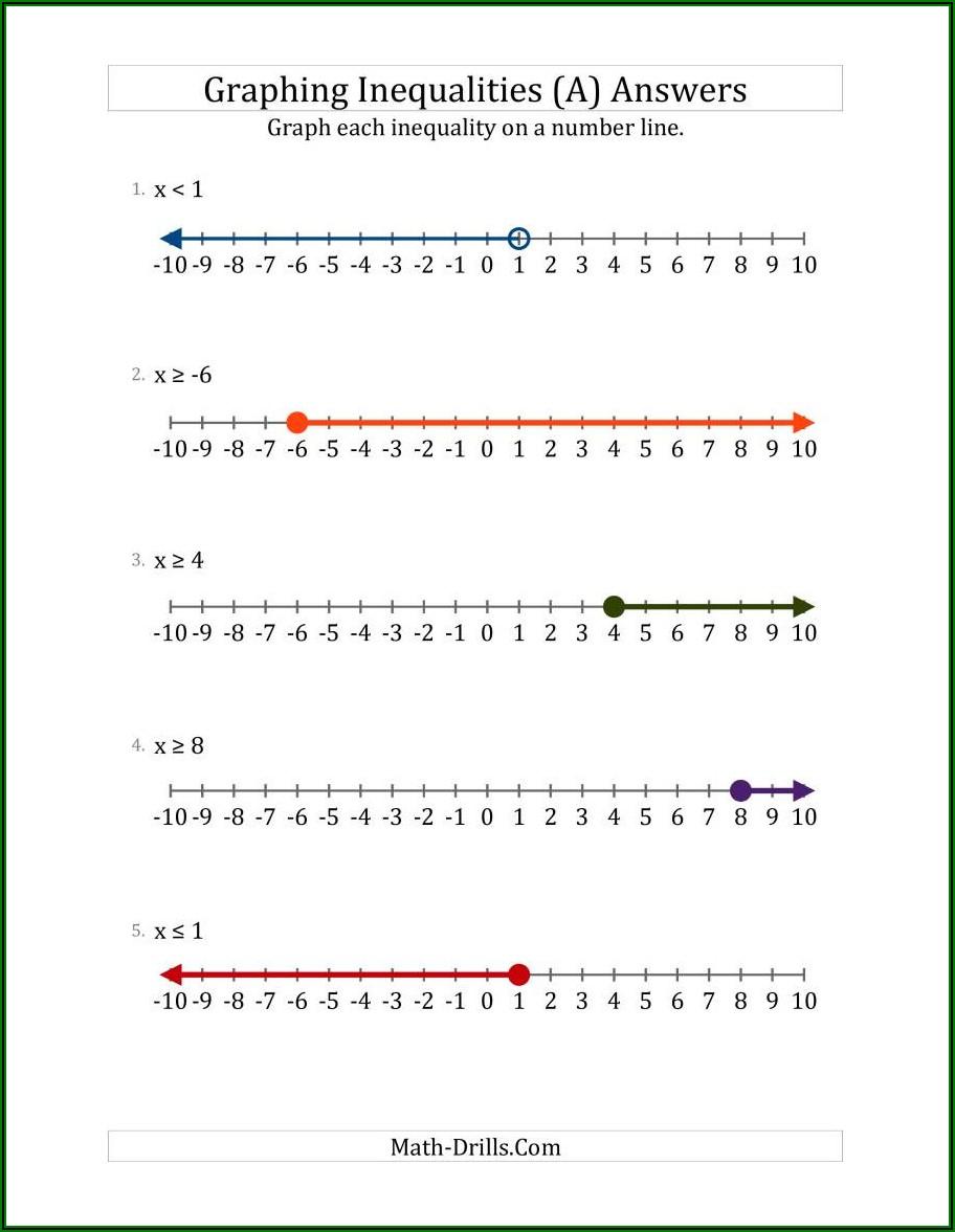 Number Line Inequalities Worksheet