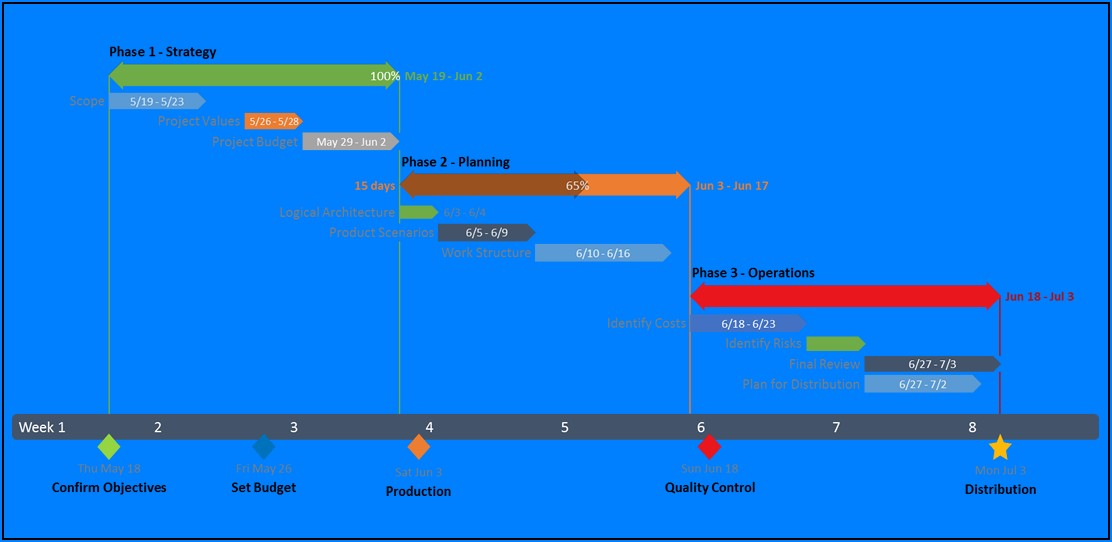Office Timeline Plus For Mac