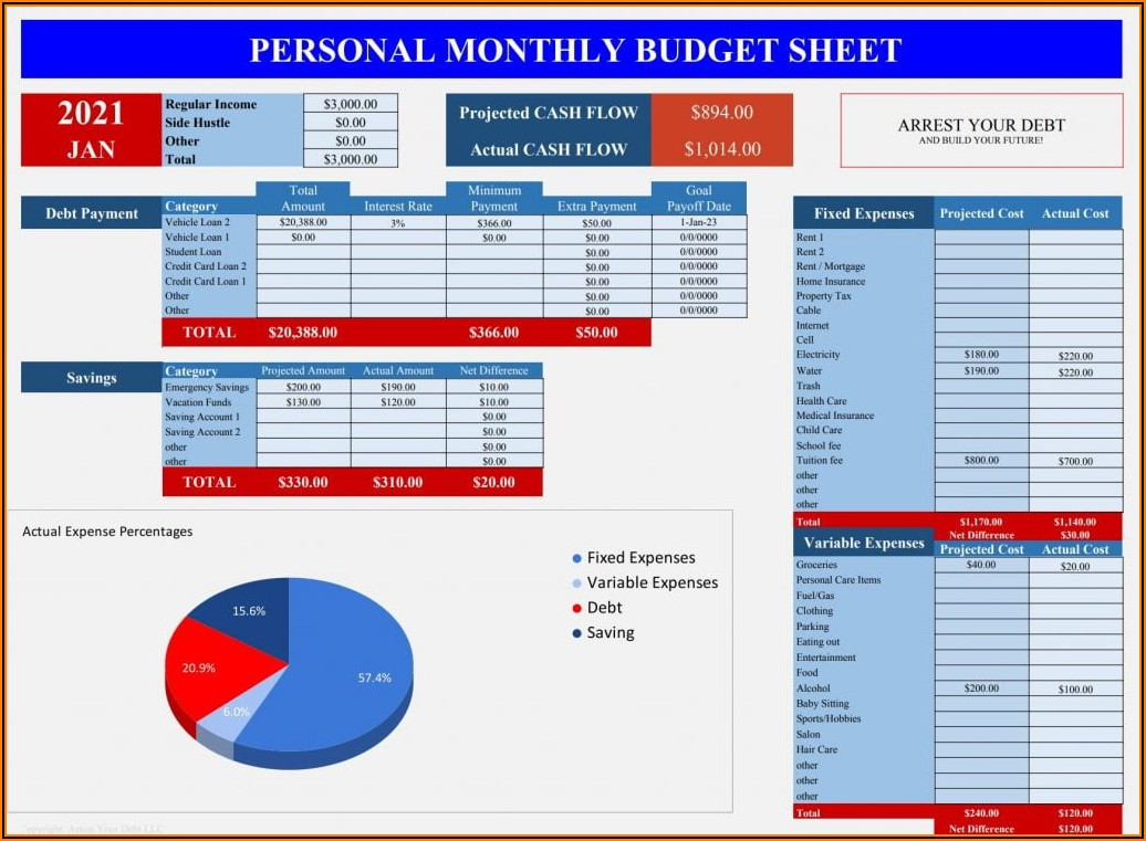 Personal Budget Spreadsheets Free