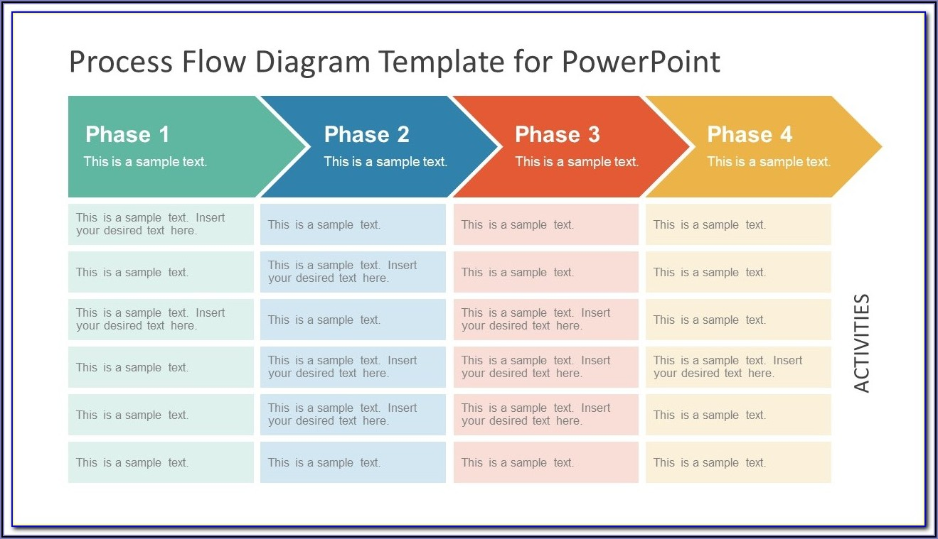 Process Flow Chart Ppt Template Free